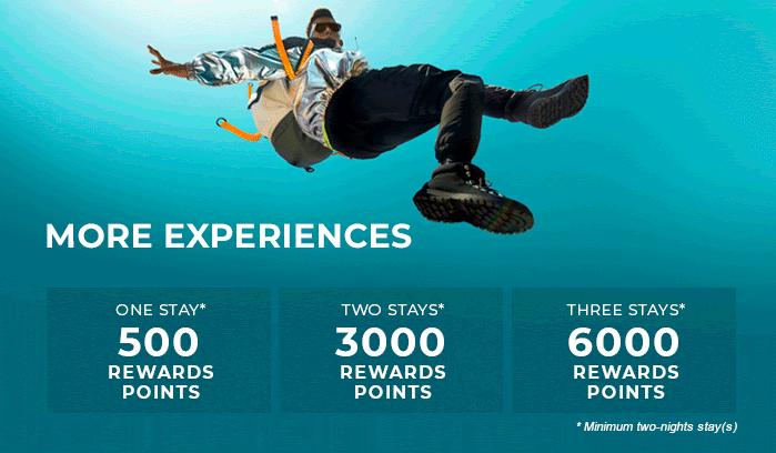 Accor 6000 Reward Points Offer